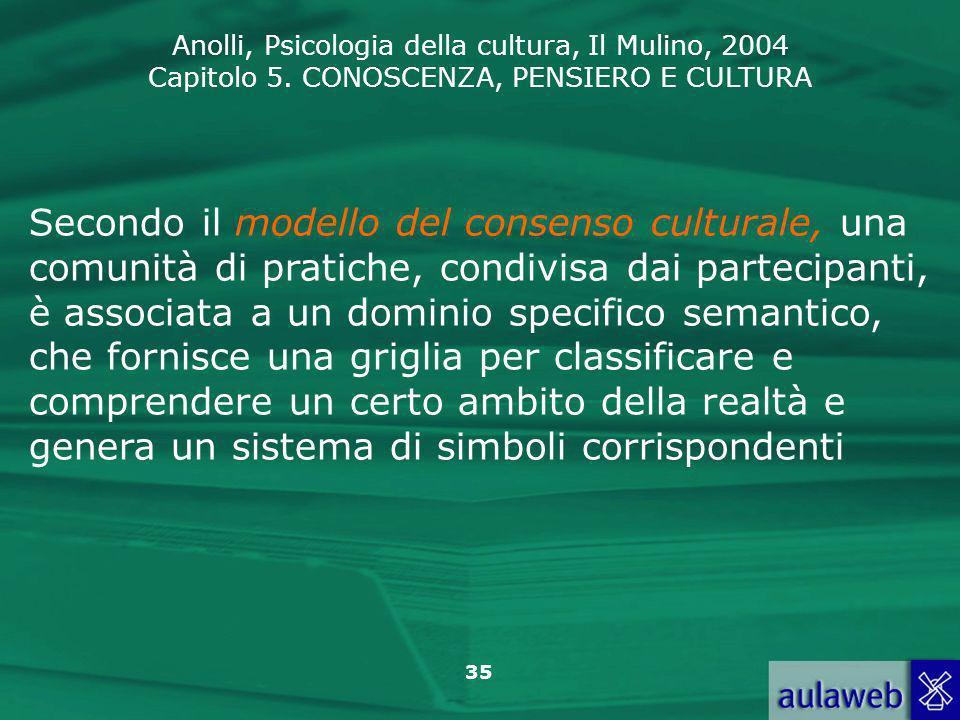 Secondo il modello del consenso culturale, una comunità di pratiche, condivisa dai partecipanti, è associata a un dominio specifico semantico, che fornisce una griglia per classificare e comprendere un certo ambito della realtà e genera un sistema di simboli corrispondenti