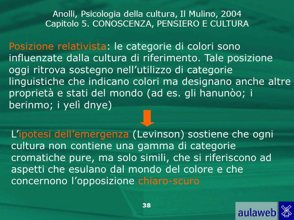 Posizione relativista: le categorie di colori sono influenzate dalla cultura di riferimento. Tale posizione oggi ritrova sostegno nell'utilizzo di categorie linguistiche che indicano colori ma designano anche altre proprietà e stati del mondo (ad es. gli hanunòo; i berinmo; i yelì dnye)