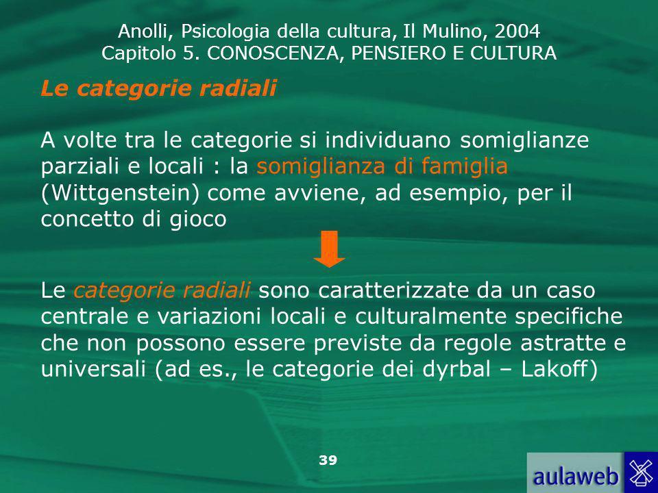 Le categorie radiali