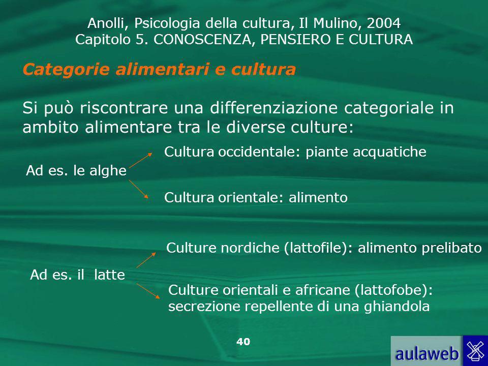 Categorie alimentari e cultura