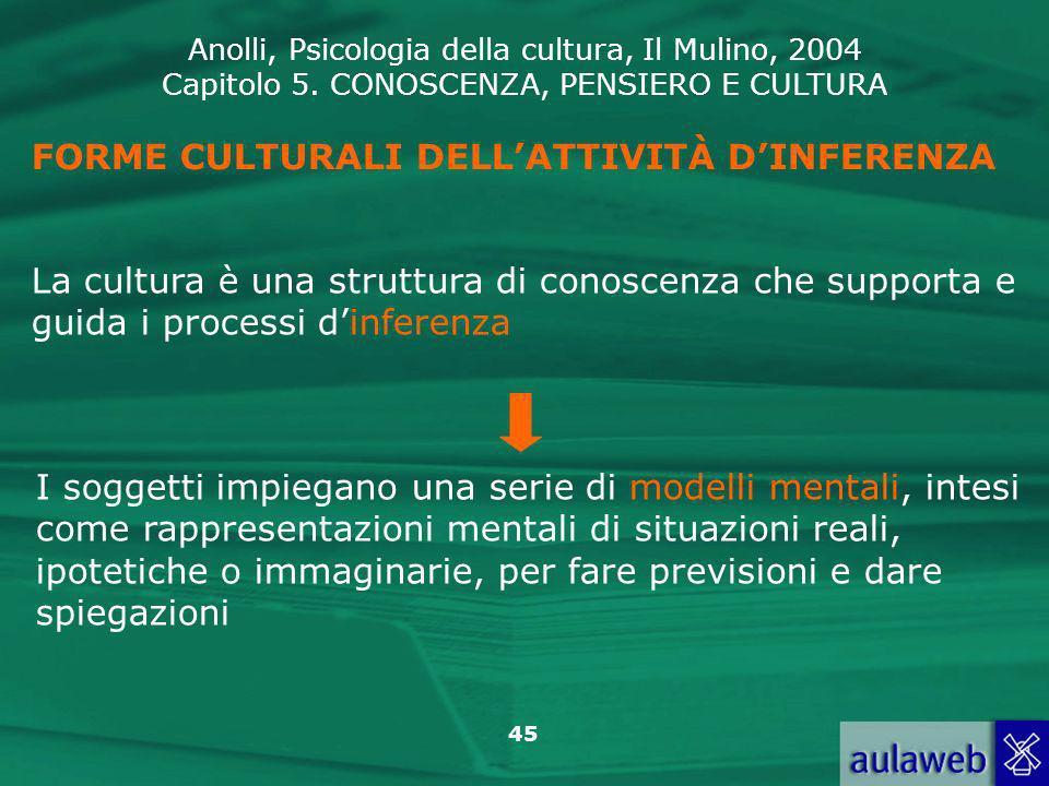 FORME CULTURALI DELL'ATTIVITÀ D'INFERENZA