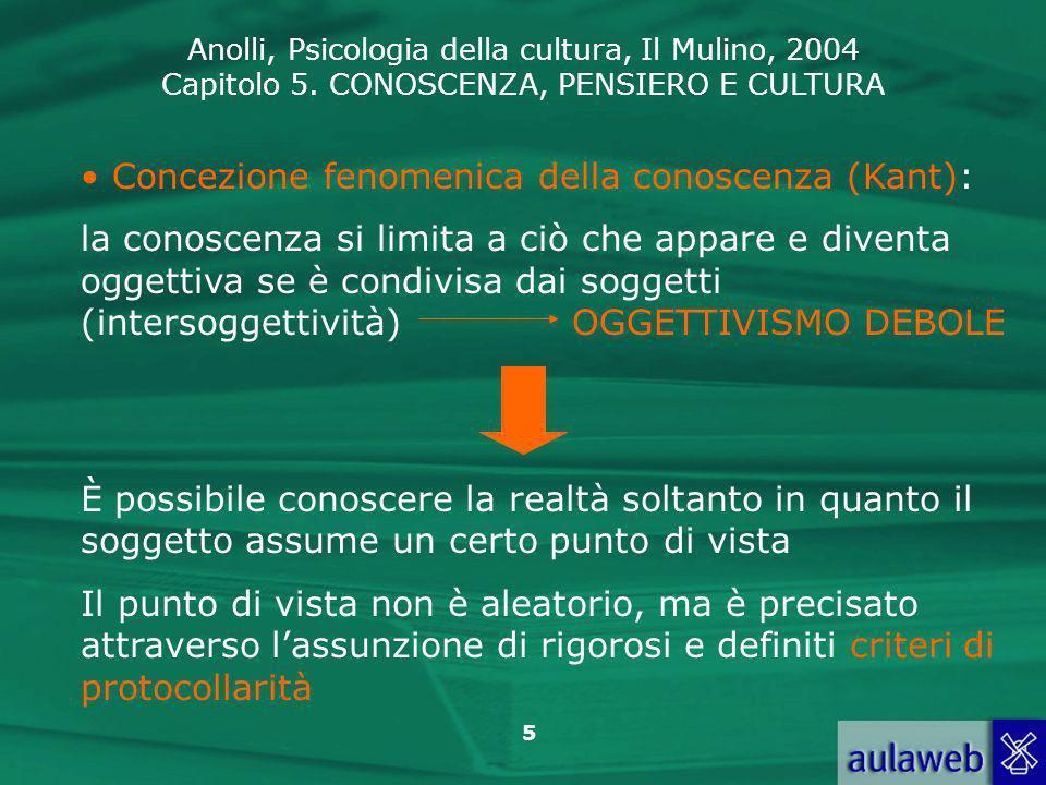 Concezione fenomenica della conoscenza (Kant):