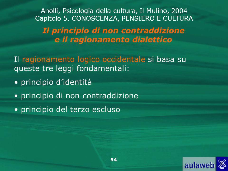 Il principio di non contraddizione e il ragionamento dialettico