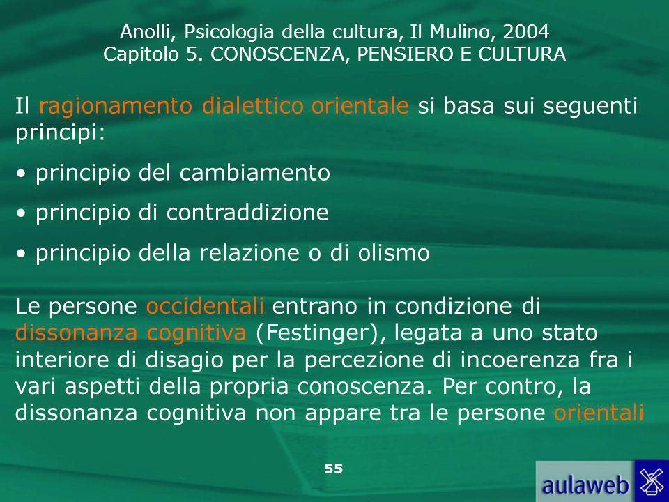 Il ragionamento dialettico orientale si basa sui seguenti principi: