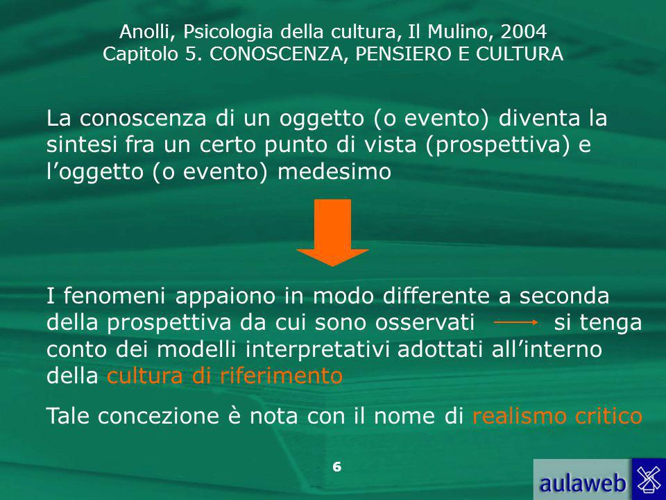 La conoscenza di un oggetto (o evento) diventa la sintesi fra un certo punto di vista (prospettiva) e l'oggetto (o evento) medesimo