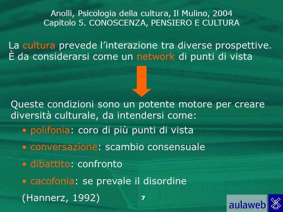 La cultura prevede l'interazione tra diverse prospettive