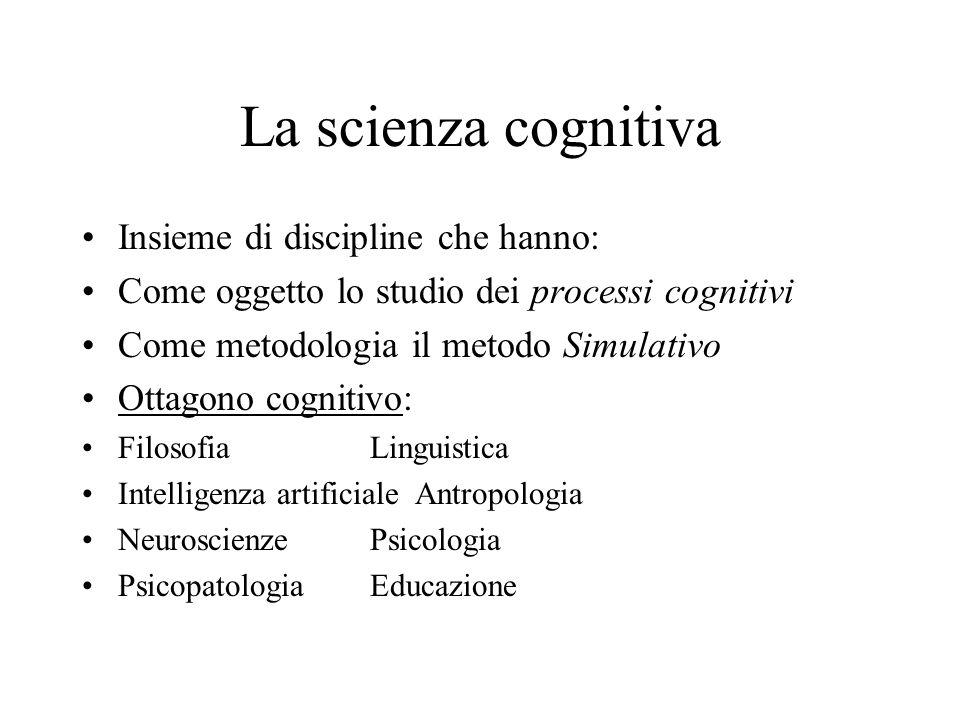 La scienza cognitiva Insieme di discipline che hanno: