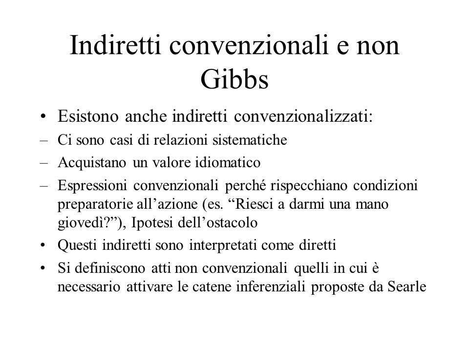 Indiretti convenzionali e non Gibbs