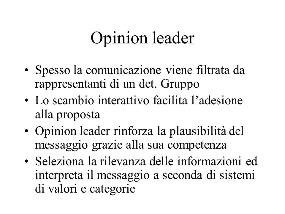Opinion leader Spesso la comunicazione viene filtrata da rappresentanti di un det. Gruppo. Lo scambio interattivo facilita l'adesione alla proposta.
