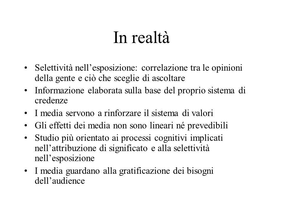 In realtà Selettività nell'esposizione: correlazione tra le opinioni della gente e ciò che sceglie di ascoltare.
