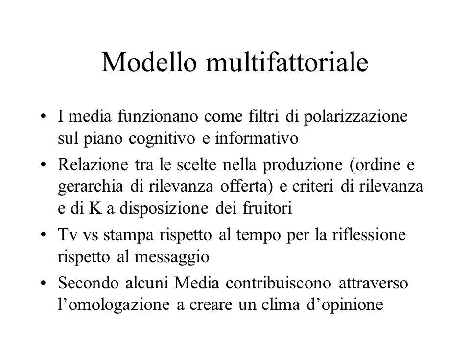 Modello multifattoriale