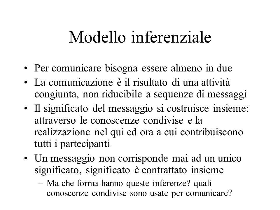Modello inferenziale Per comunicare bisogna essere almeno in due