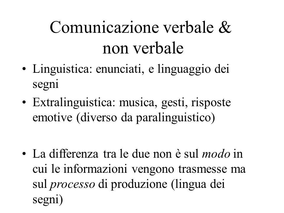 Comunicazione verbale & non verbale