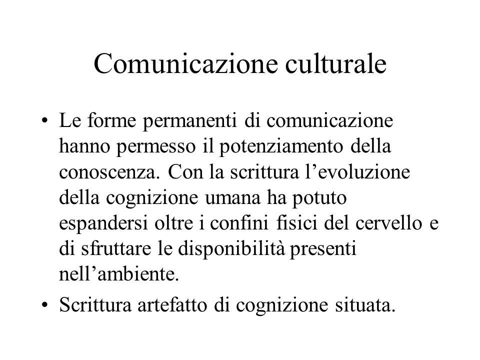 Comunicazione culturale