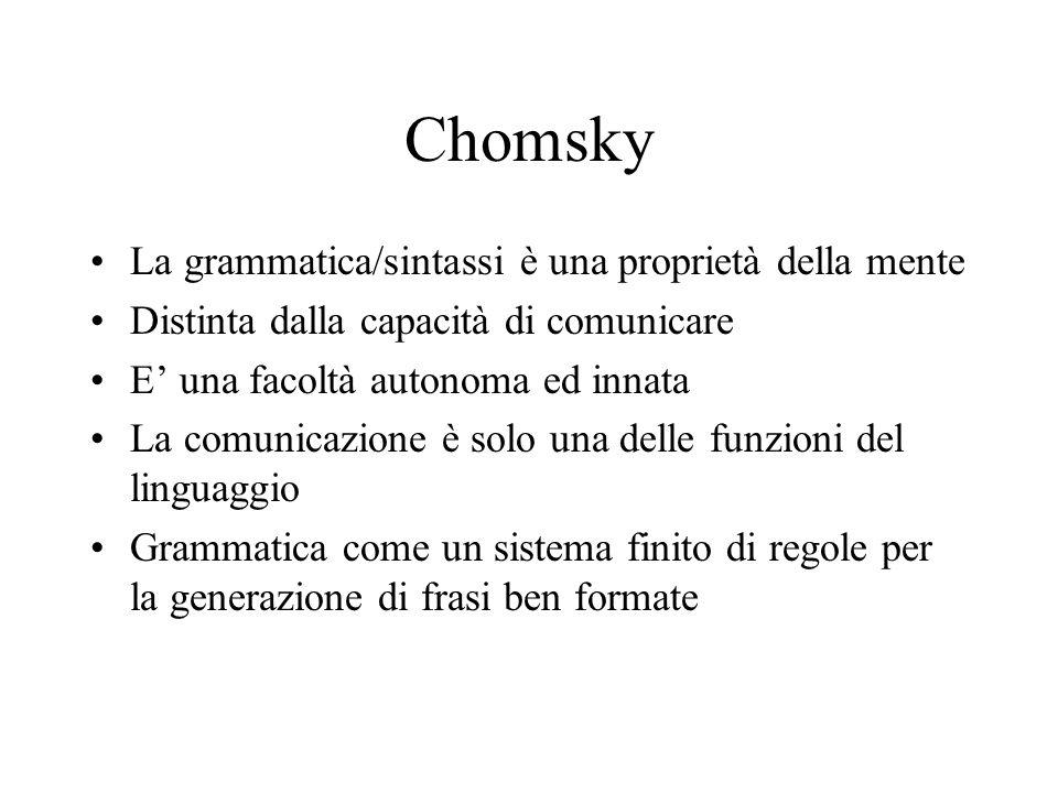 Chomsky La grammatica/sintassi è una proprietà della mente
