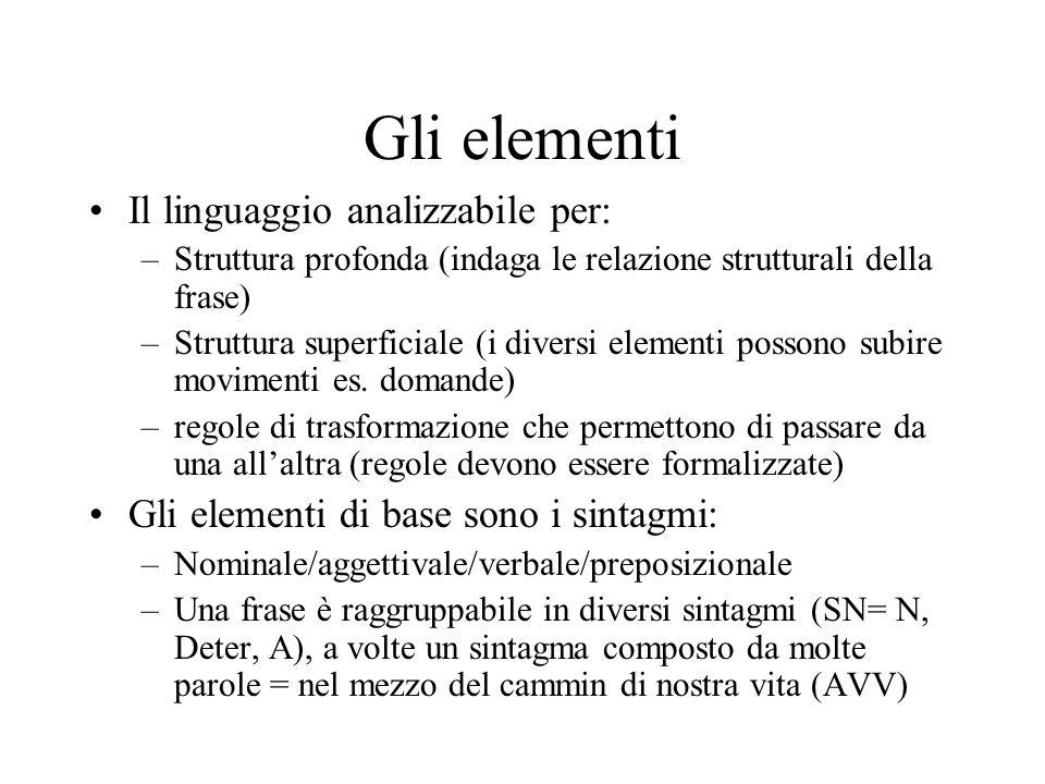 Gli elementi Il linguaggio analizzabile per: