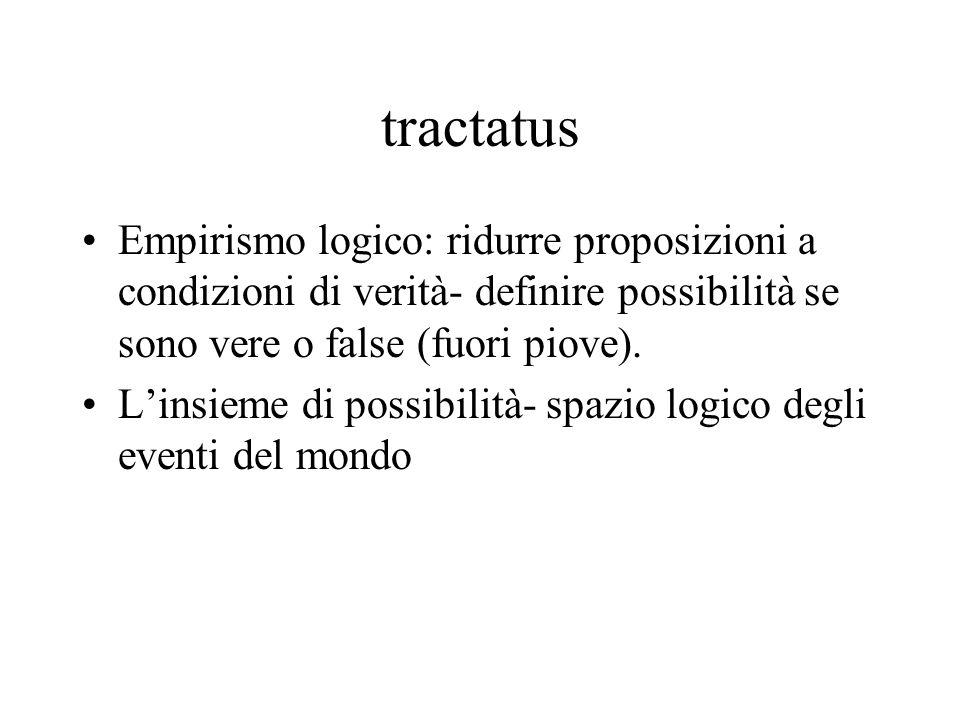 tractatus Empirismo logico: ridurre proposizioni a condizioni di verità- definire possibilità se sono vere o false (fuori piove).