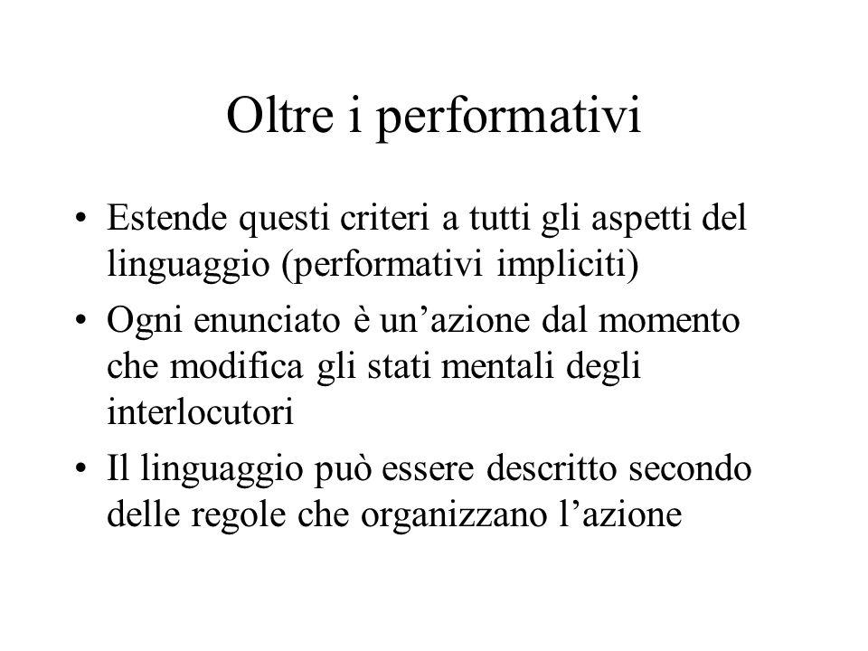 Oltre i performativi Estende questi criteri a tutti gli aspetti del linguaggio (performativi impliciti)