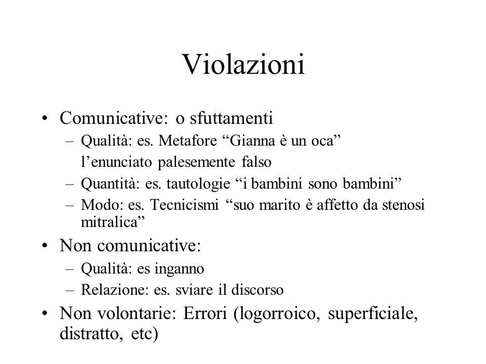 Violazioni Comunicative: o sfuttamenti Non comunicative: