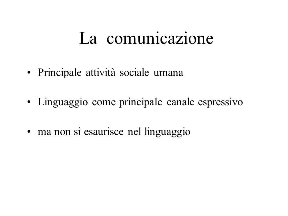 La comunicazione Principale attività sociale umana