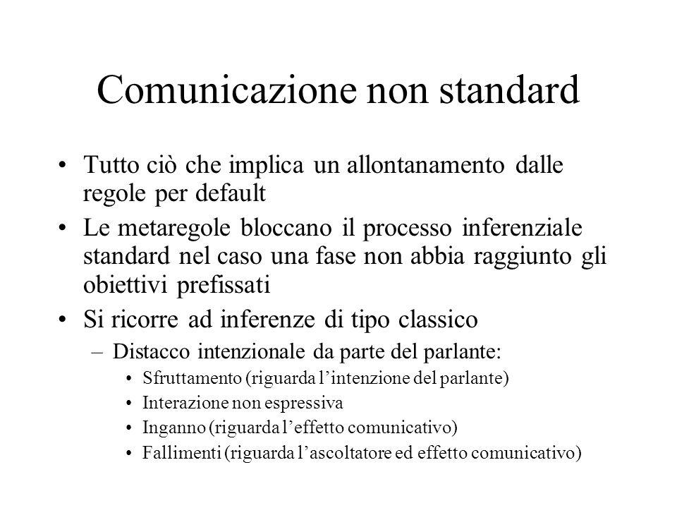 Comunicazione non standard