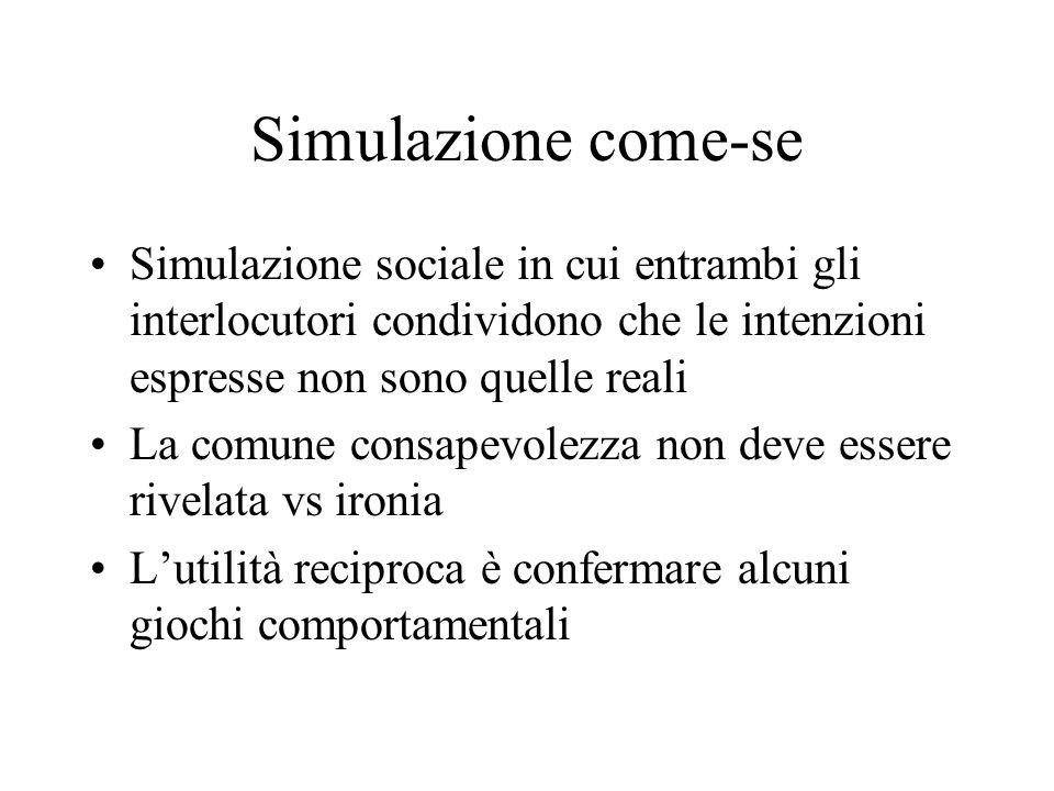 Simulazione come-se Simulazione sociale in cui entrambi gli interlocutori condividono che le intenzioni espresse non sono quelle reali.