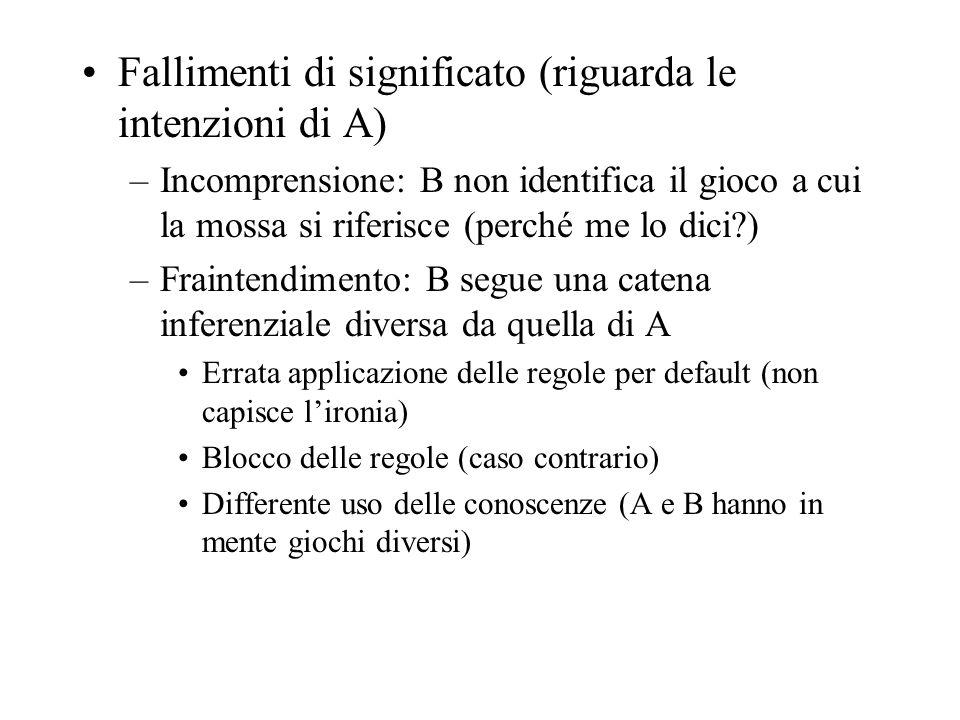 Fallimenti di significato (riguarda le intenzioni di A)