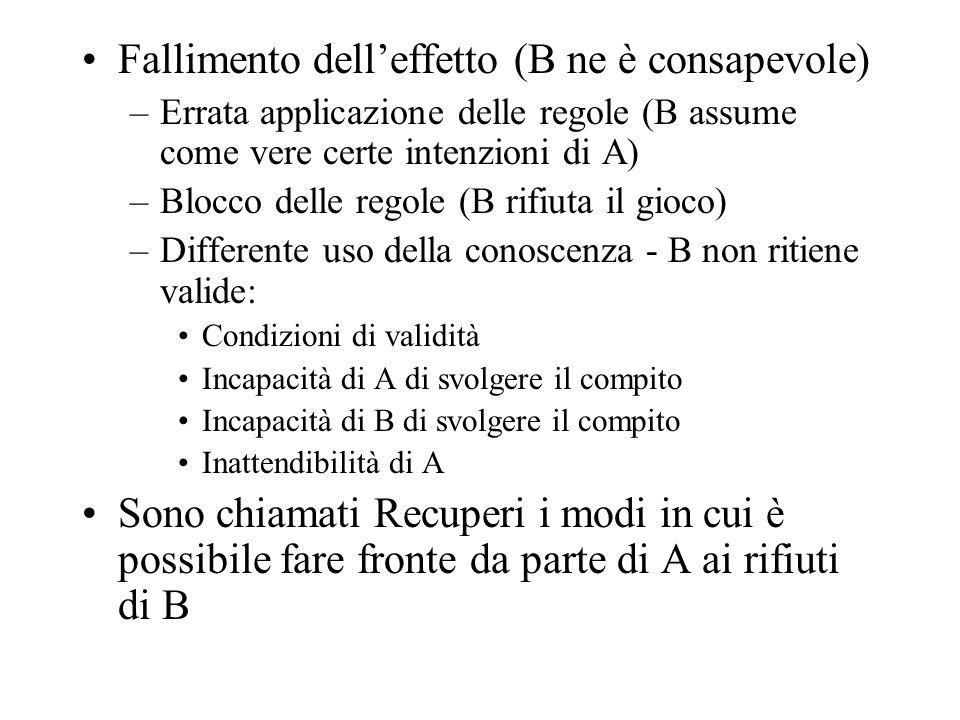 Fallimento dell'effetto (B ne è consapevole)