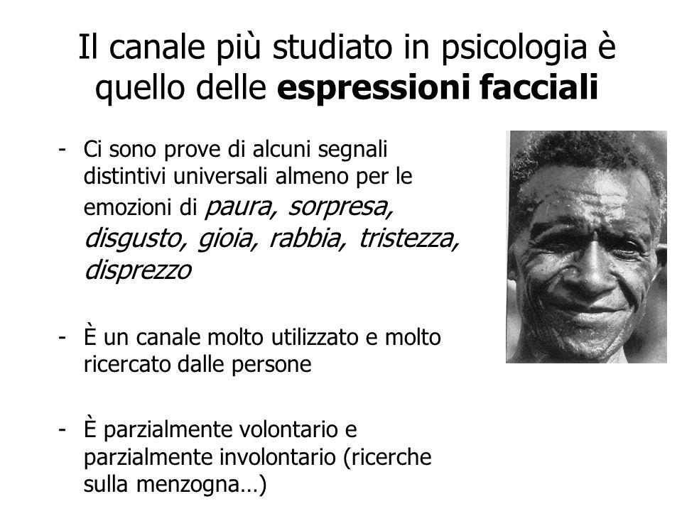 Il canale più studiato in psicologia è quello delle espressioni facciali