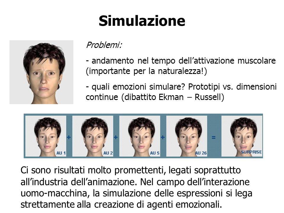 Simulazione Problemi: andamento nel tempo dell'attivazione muscolare (importante per la naturalezza!)