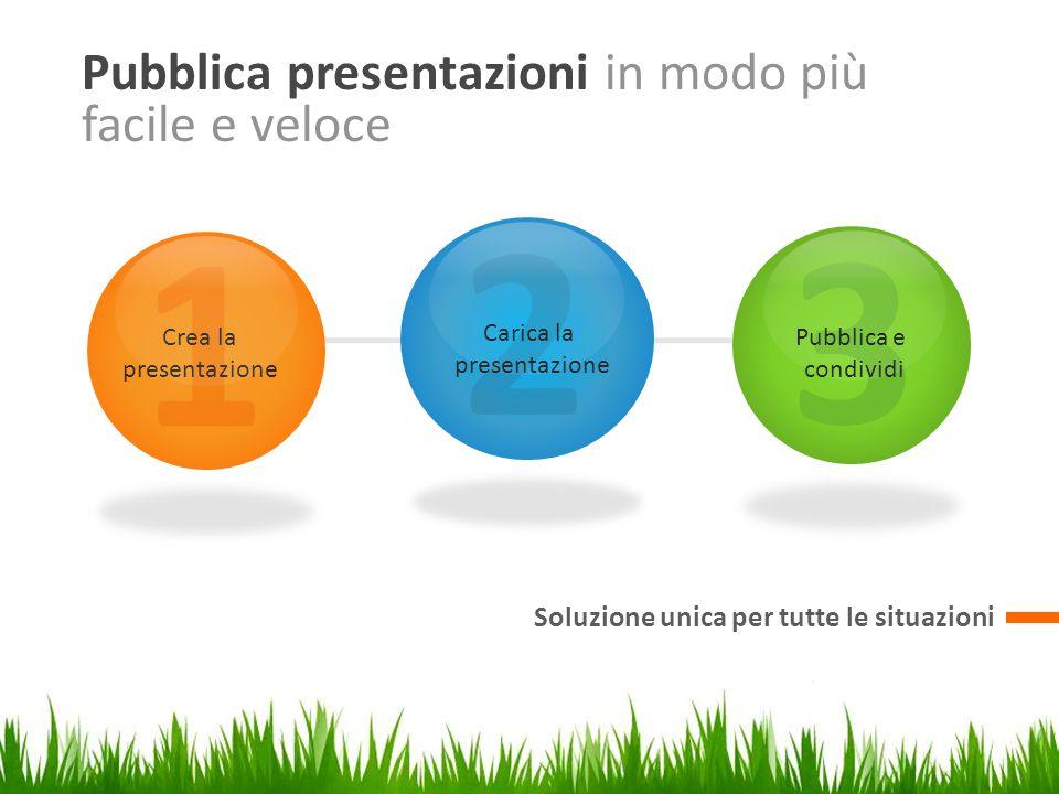 2 1 3 Pubblica presentazioni in modo più facile e veloce