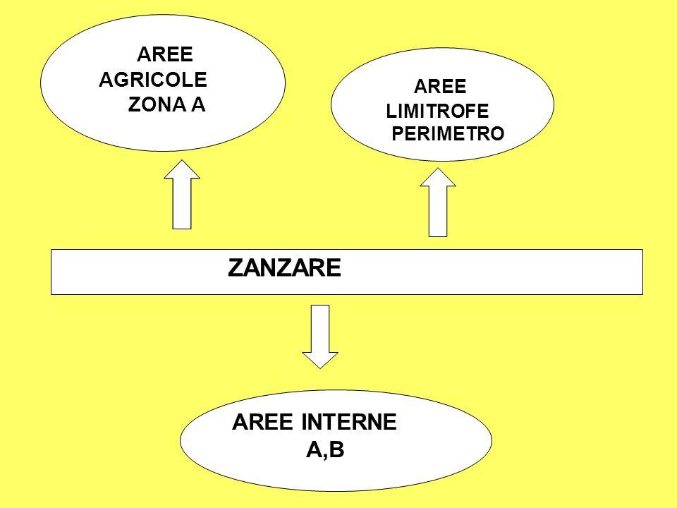 AREE AGRICOLE ZONA A AREE LIMITROFE PERIMETRO ZANZARE AREE INTERNE A,B