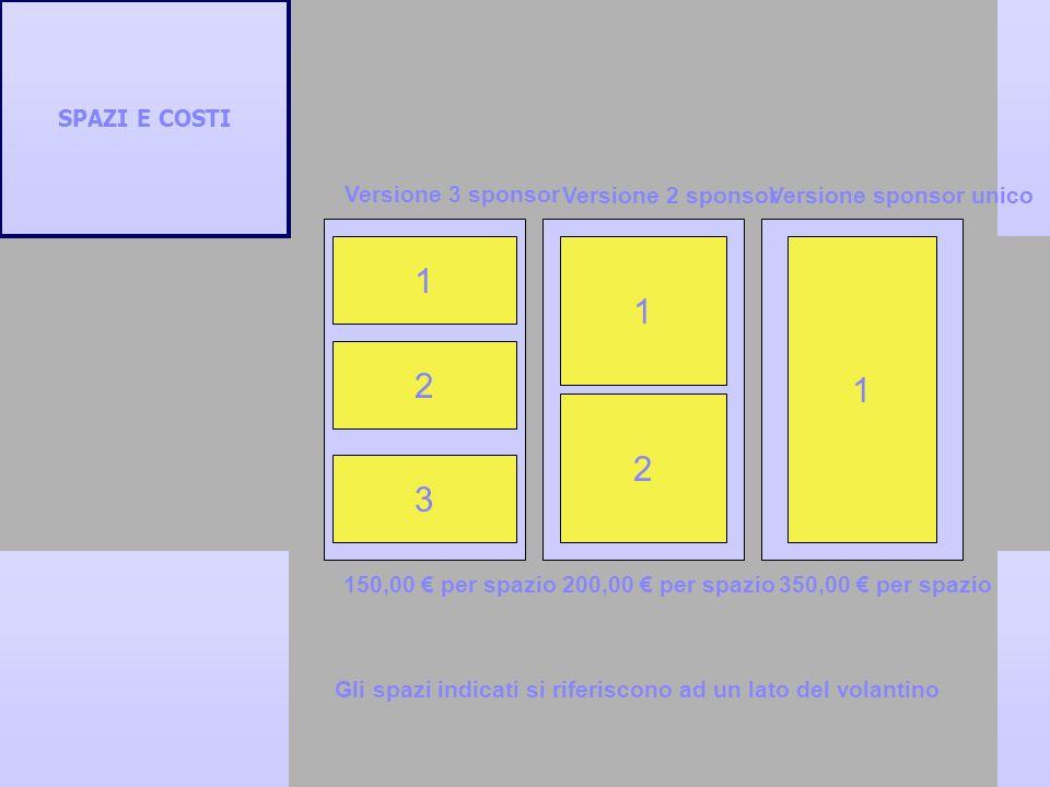 1 1 1 2 2 3 SPAZI E COSTI Versione 3 sponsor Versione 2 sponsor