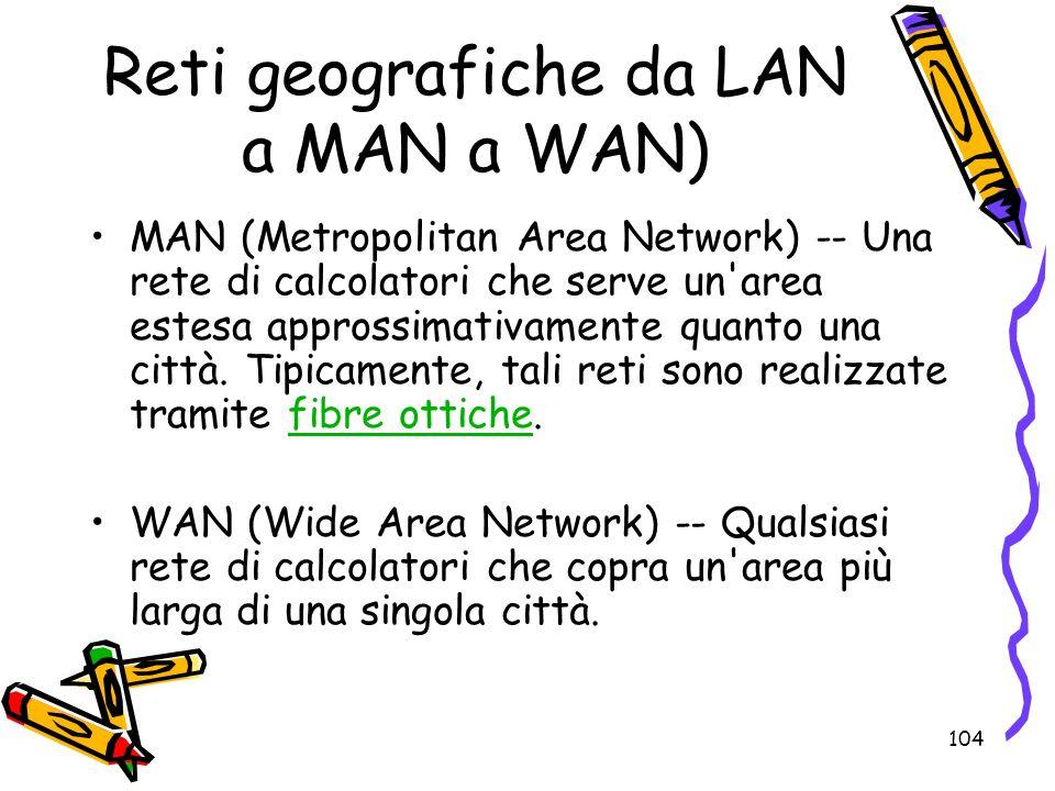 Reti geografiche da LAN a MAN a WAN)