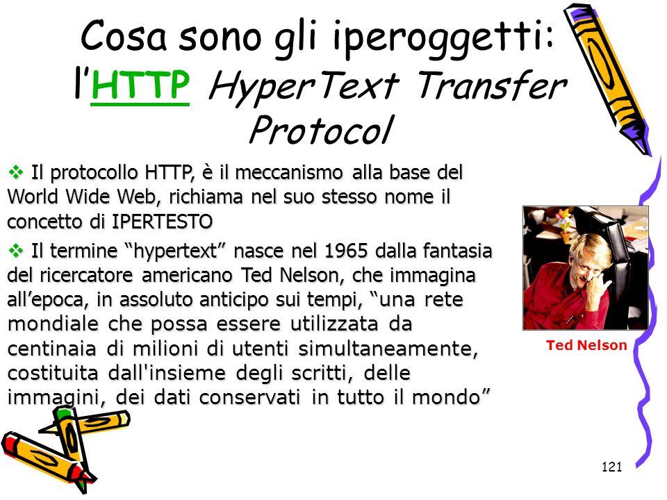 Cosa sono gli iperoggetti: l'HTTP HyperText Transfer Protocol