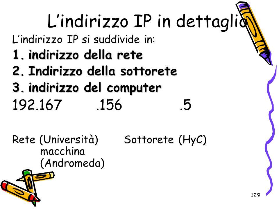 L'indirizzo IP in dettaglio