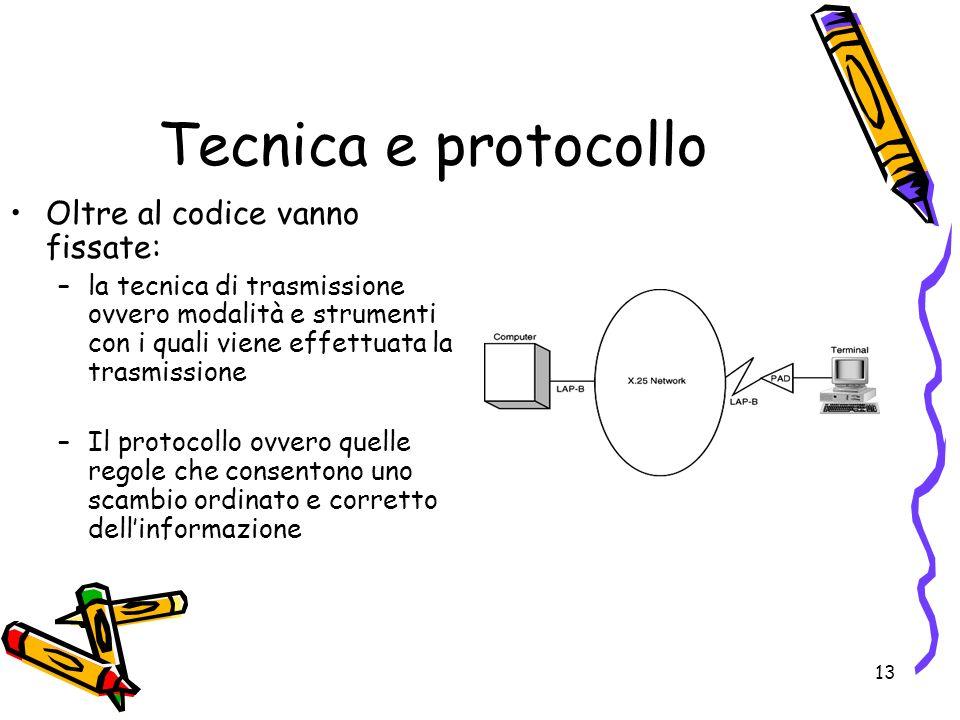 Tecnica e protocollo Oltre al codice vanno fissate:
