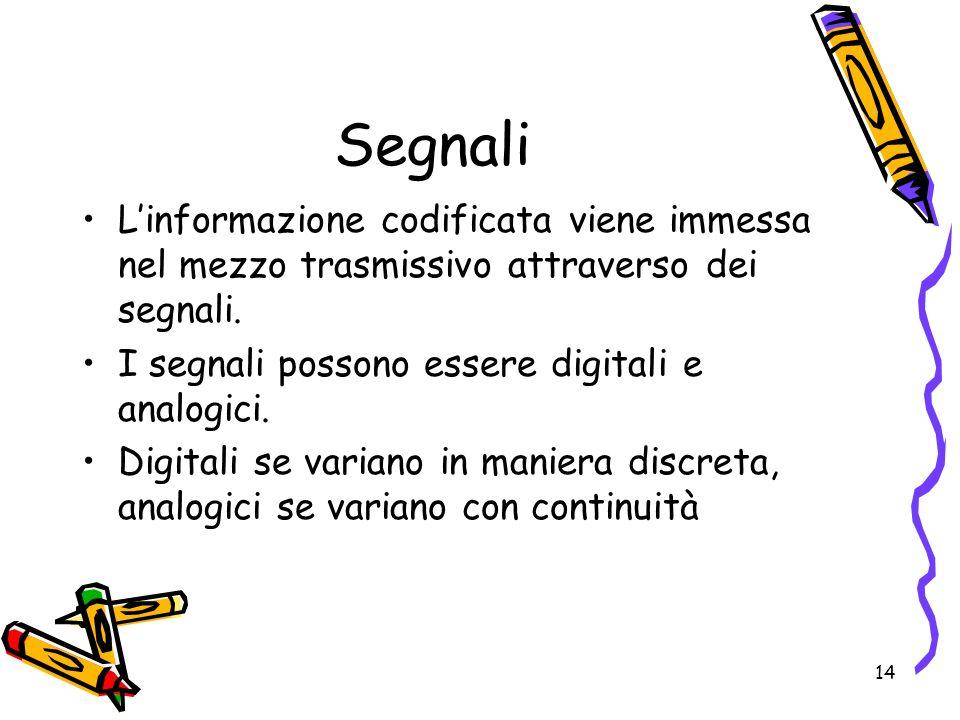 Segnali L'informazione codificata viene immessa nel mezzo trasmissivo attraverso dei segnali. I segnali possono essere digitali e analogici.