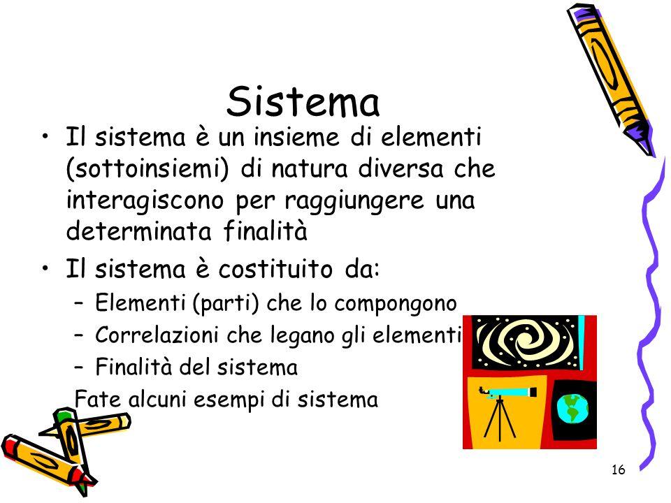 Sistema Il sistema è un insieme di elementi (sottoinsiemi) di natura diversa che interagiscono per raggiungere una determinata finalità.