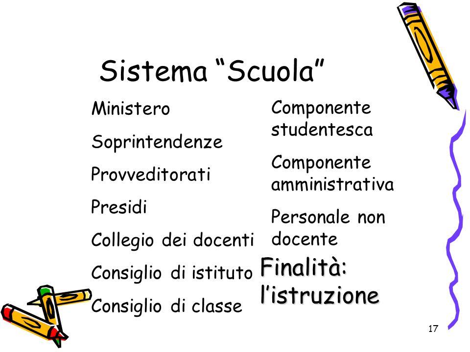 Sistema Scuola Finalità: l'istruzione Ministero