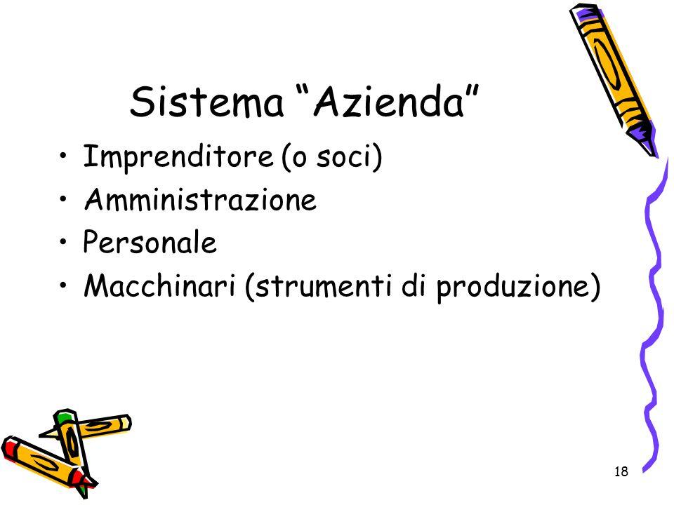 Sistema Azienda Imprenditore (o soci) Amministrazione Personale