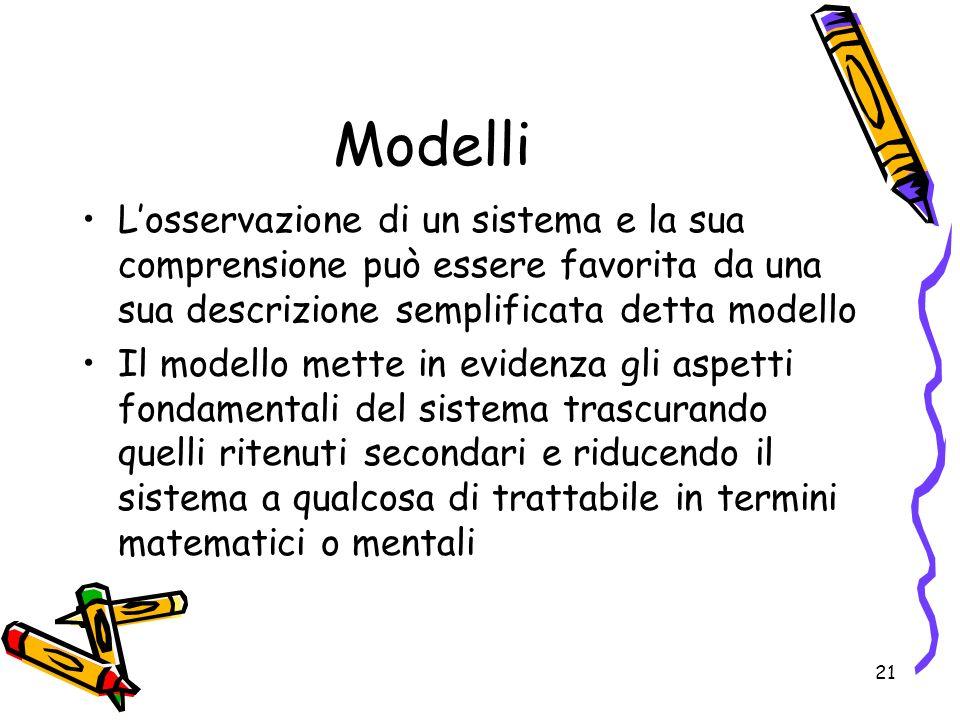 Modelli L'osservazione di un sistema e la sua comprensione può essere favorita da una sua descrizione semplificata detta modello.