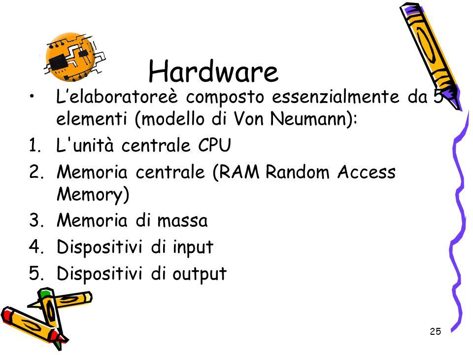 Hardware L'elaboratoreè composto essenzialmente da 5 elementi (modello di Von Neumann): L unità centrale CPU.