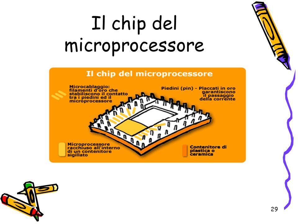 Il chip del microprocessore