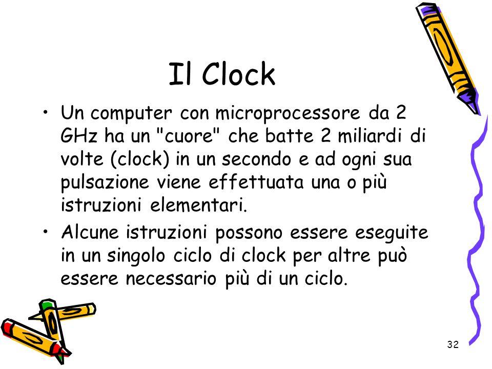 Il Clock