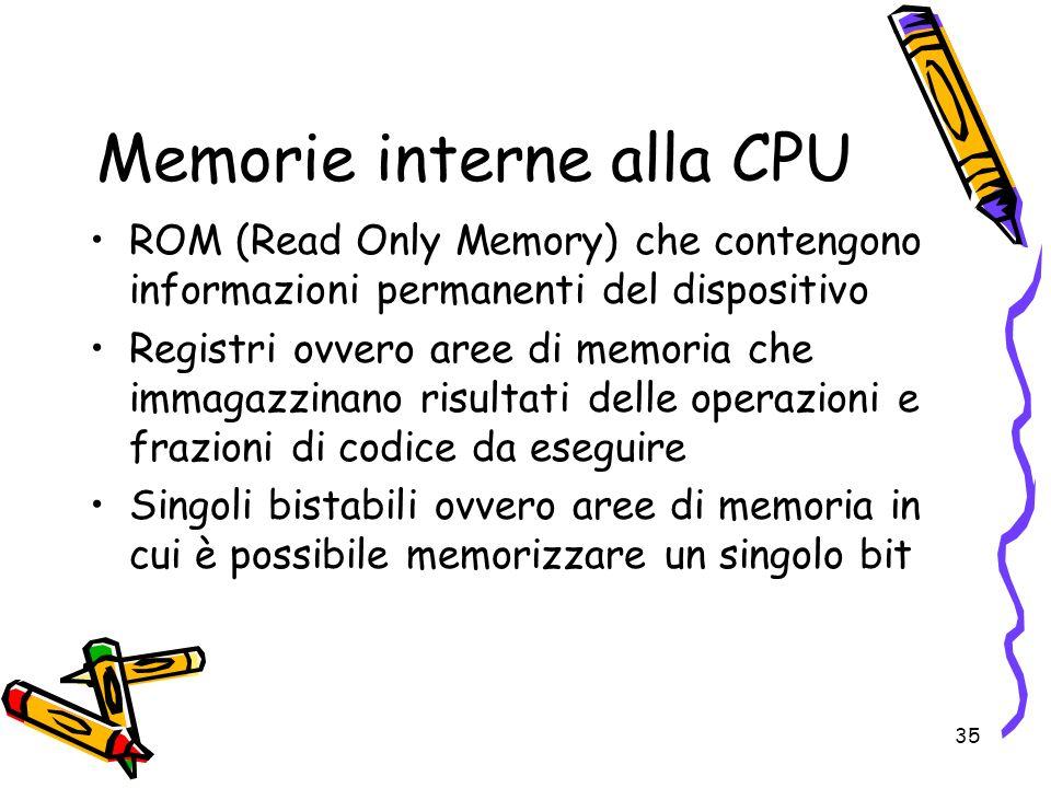 Memorie interne alla CPU