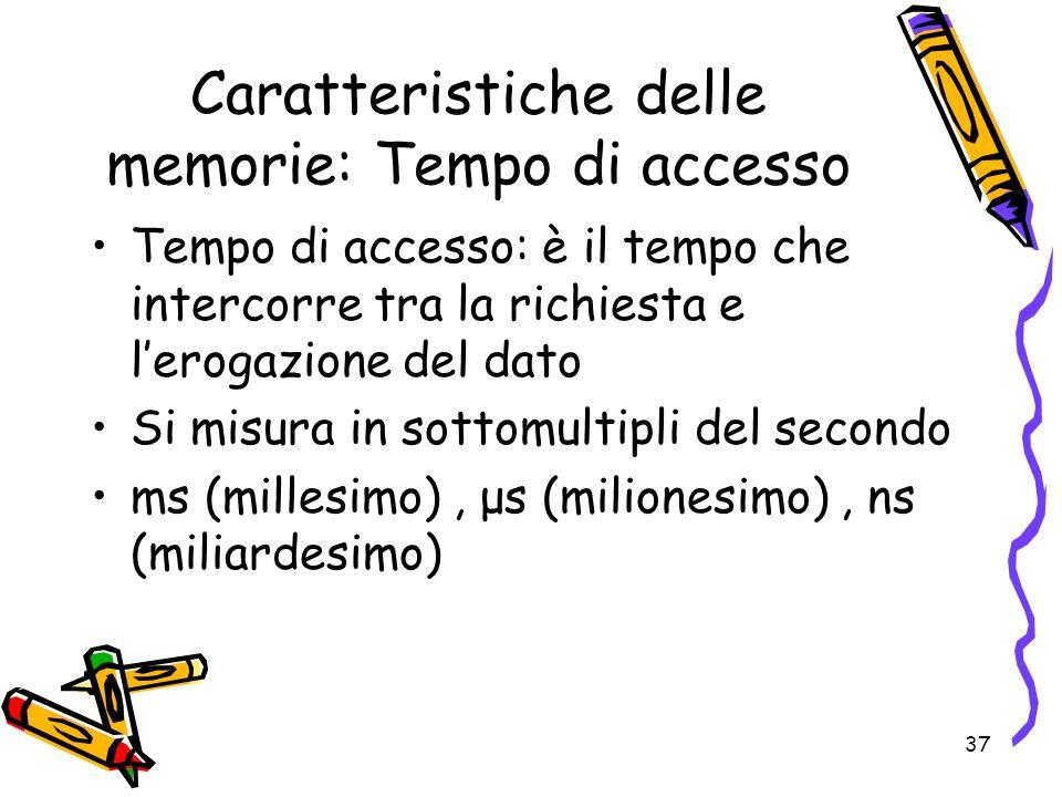 Caratteristiche delle memorie: Tempo di accesso