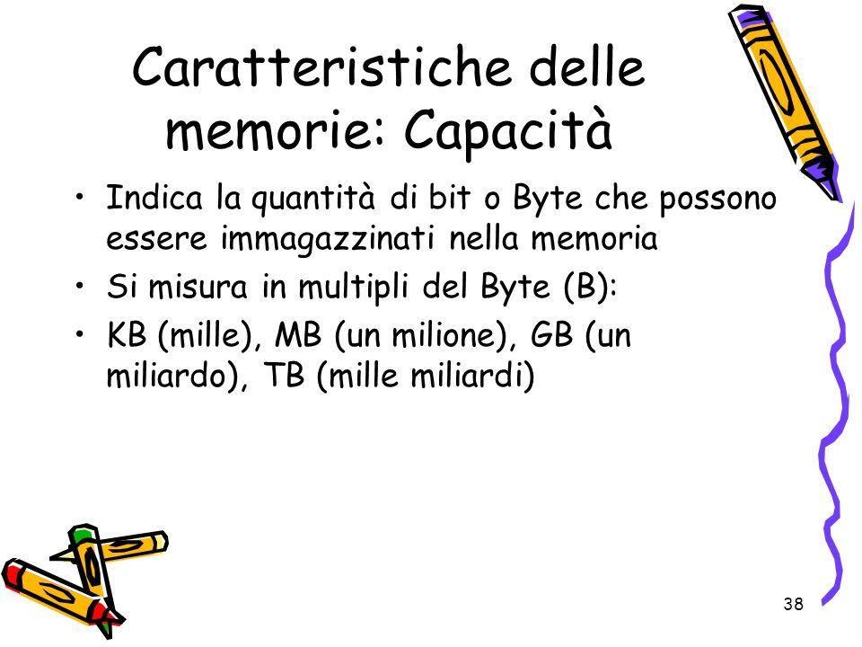 Caratteristiche delle memorie: Capacità
