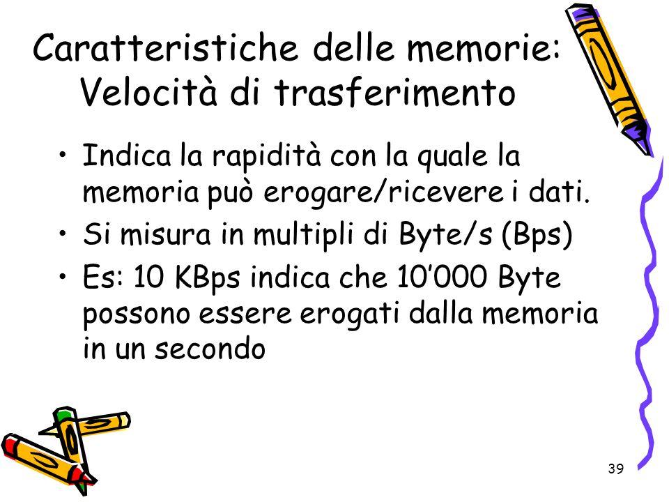 Caratteristiche delle memorie: Velocità di trasferimento