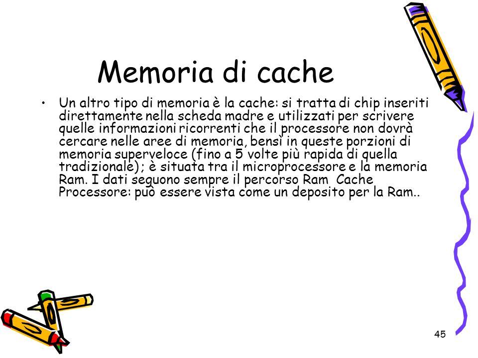 Memoria di cache